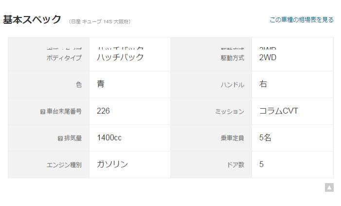 キューブ 14S サンルーフ ETC スマートキー 大阪 の中古車詳細   中古車なら【カーセンサーnet】_r2_c1