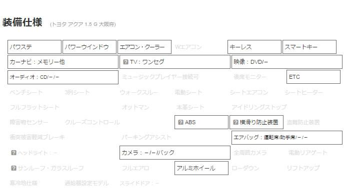 アクア 1.5 G 外品SDナビ ワンセグ ETC 大阪 の中古車詳細